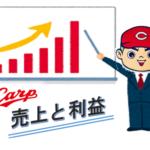 "<span class=""title"">【カープ】2020年度決算報告|売上高と純利益を過去と比較</span>"