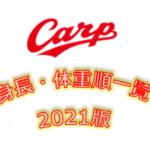 "<span class=""title"">【カープ】現役選手の身長・体重順一覧2021|最高身長はあの選手</span>"