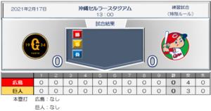 スコア 巨人0-0広島