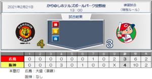 スコア 阪神4-3広島