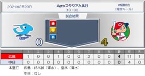 スコア 中日0-4広島