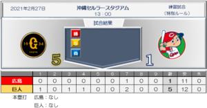 スコア 巨人5-1広島