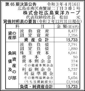 第65期決算公告の貸借対照表